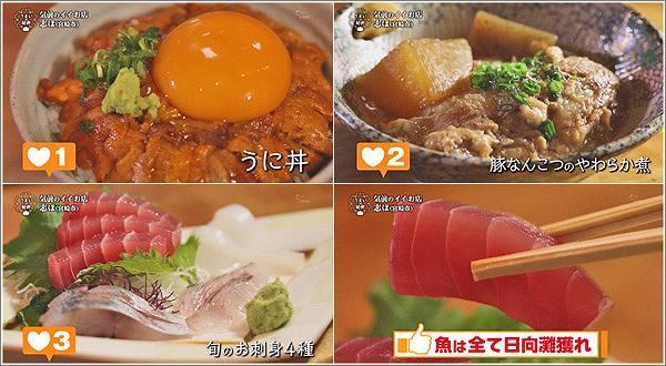 みやざき魚菜 志ほ
