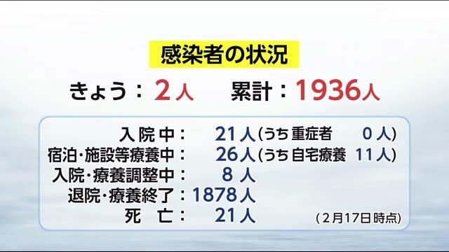 コロナ 宮崎 速報 今日 県