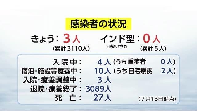 新型 コロナ ウイルス 宮崎