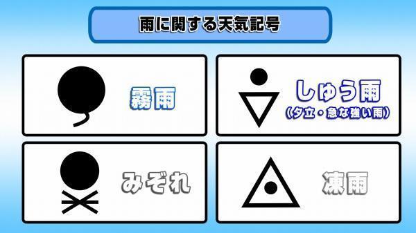 190830雨に関する天気記号(めくる前)2.jpg