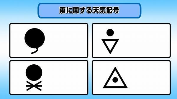 190830雨に関する天気記号(めくる前).jpg