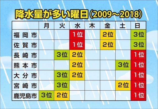 191101(2009-2018).jpg