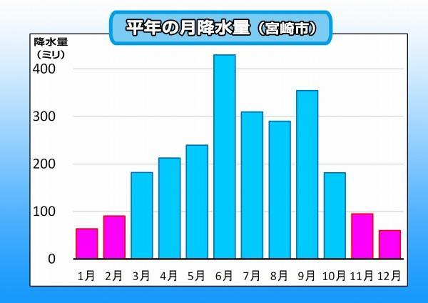 191115平年の降水量.jpg