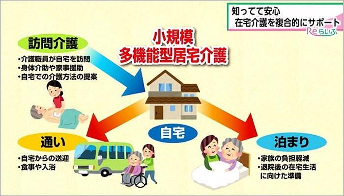 01 小規模多機能型居宅介護