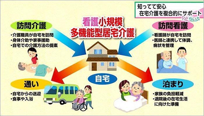 02 看護小規模多機能型居宅介護