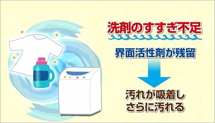 06 濃縮タイプ洗剤の注意点
