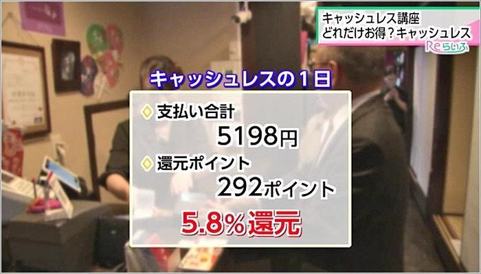 07 ポイント還元で301円