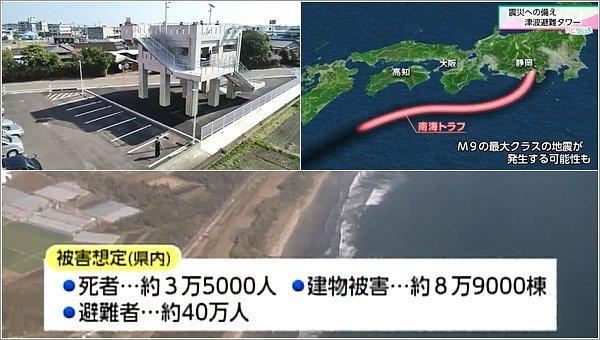 予想される津波の被害