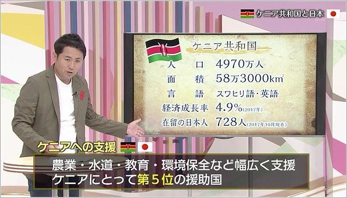 01 ケニア共和国についての情報
