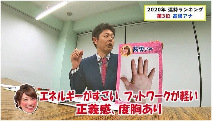 01 髙巣アナの2020年の運勢を語る島田さん