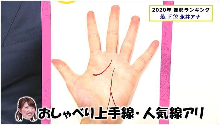08 永井アナの手相