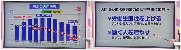 日本の人口推移のグラフ
