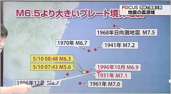マグニチュード6.5より大きいプレート境界地震の過去の図