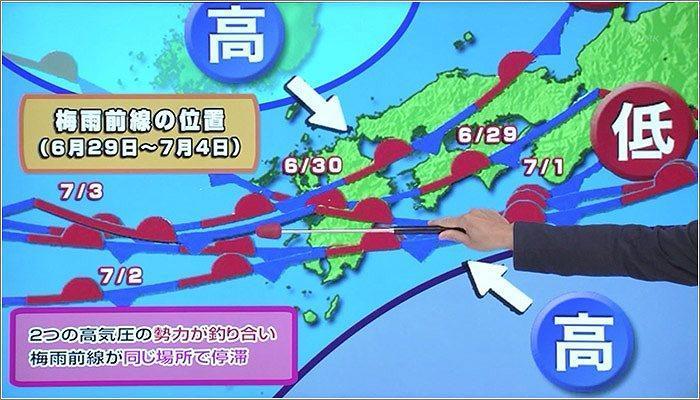 06 大雨時の梅雨前線と高気圧の様子