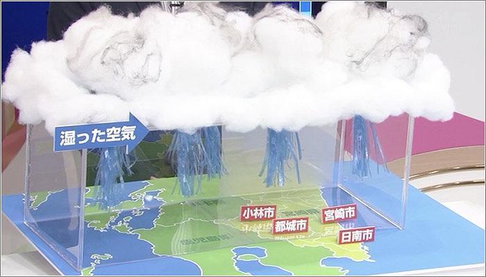 09 線状降水帯の説明
