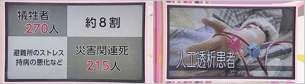 熊本地震の被害状況