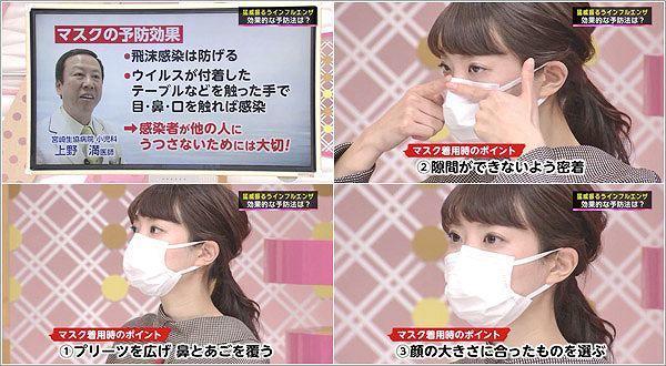 マスクの予防効果