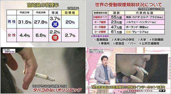 喫煙率について