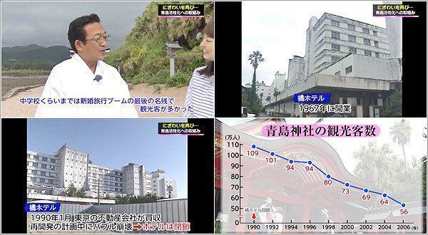 人口減少の推移